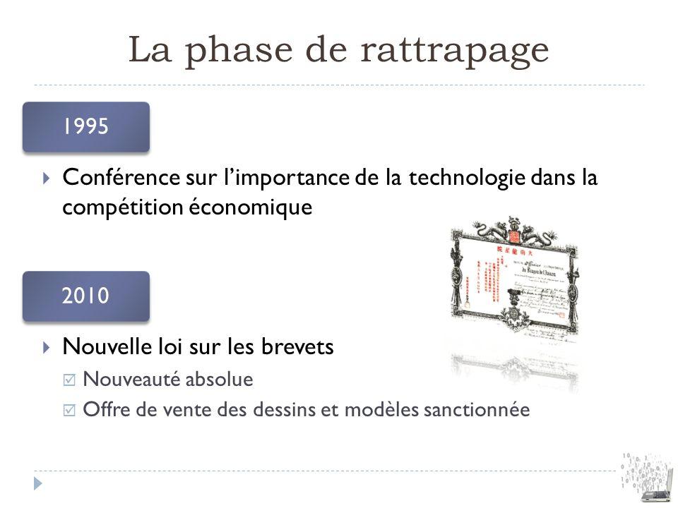 La phase de rattrapage 1995. Conférence sur l'importance de la technologie dans la compétition économique.