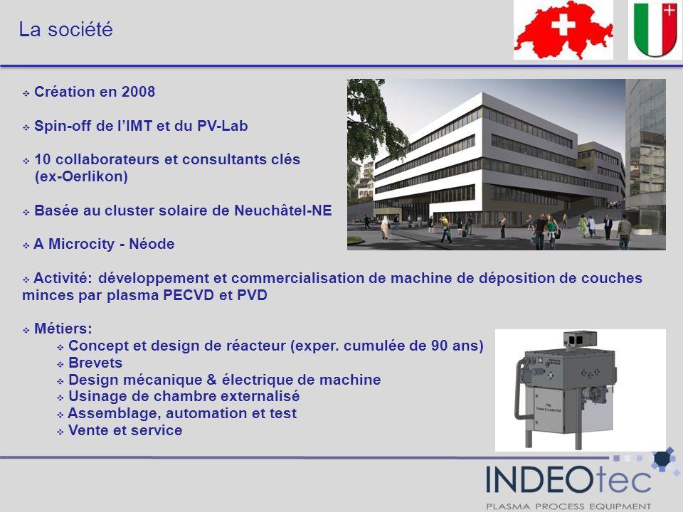La société Création en 2008 Spin-off de l'IMT et du PV-Lab