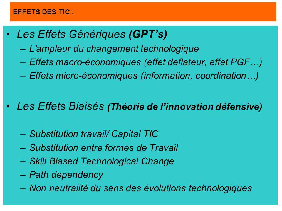 Les Effets Génériques (GPT's)