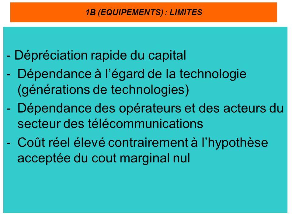 1B (EQUIPEMENTS) : LIMITES
