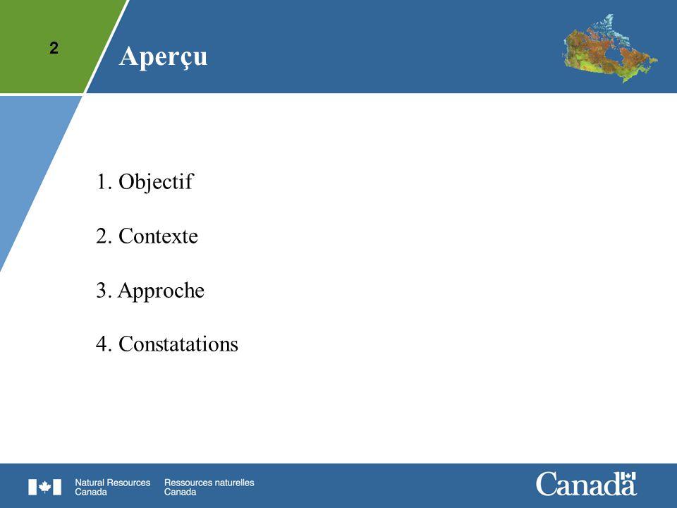 Aperçu 1. Objectif 2. Contexte 3. Approche 4. Constatations