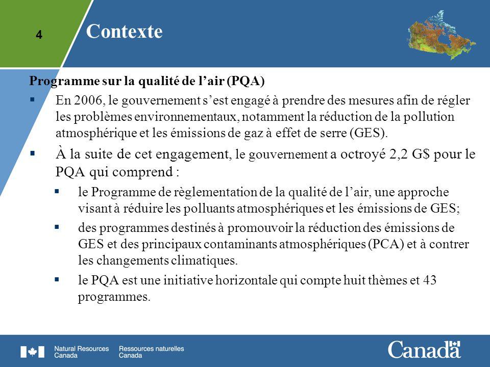 Contexte Programme sur la qualité de l'air (PQA)