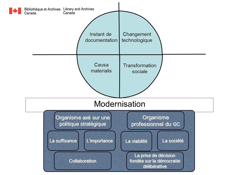 Modernisation Organisme professionnel du GC