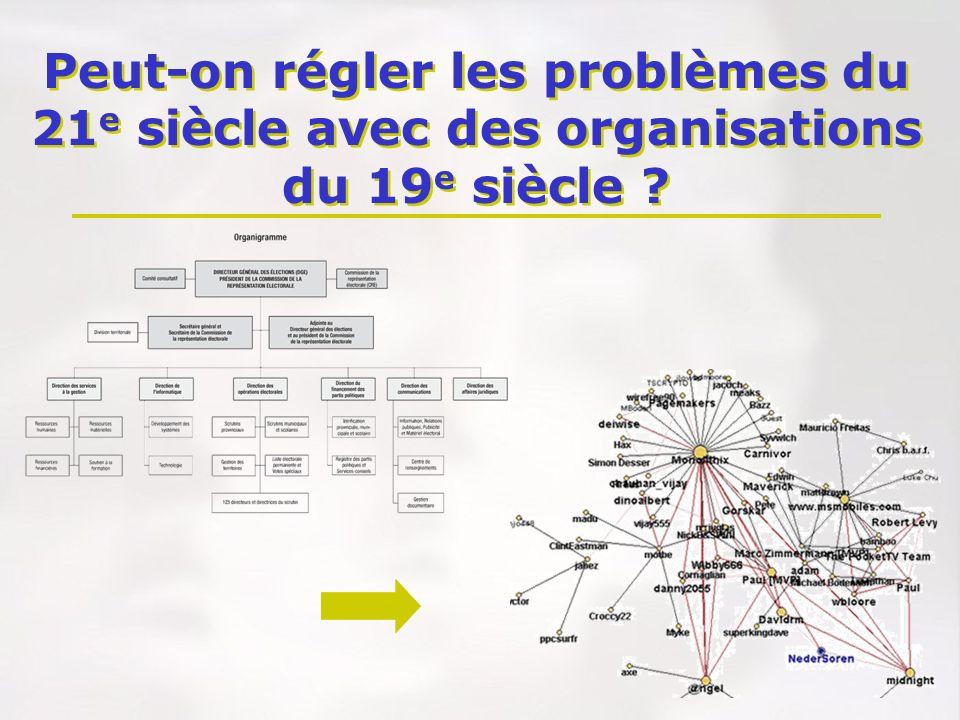 Peut-on régler les problèmes du 21e siècle avec des organisations du 19e siècle