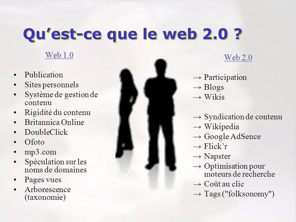 Qu'est-ce que le web 2.0 Web 1.0 Web 2.0 Publication Participation