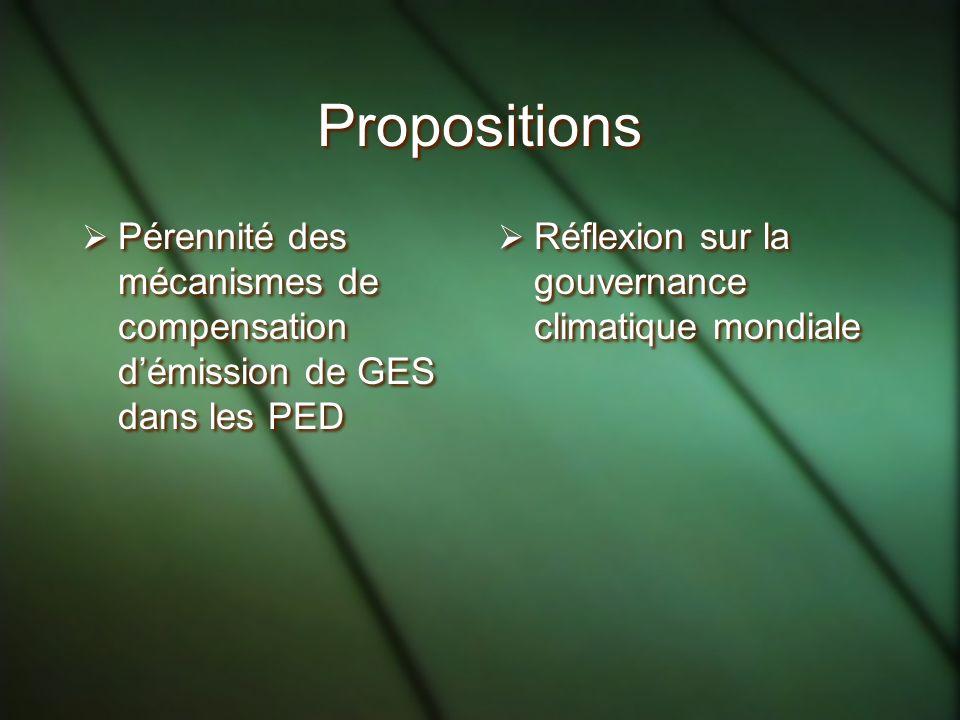 Propositions Pérennité des mécanismes de compensation d'émission de GES dans les PED.