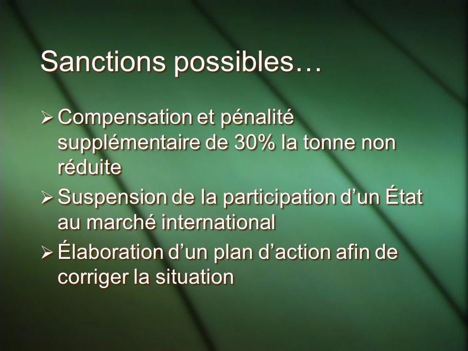 Sanctions possibles… Compensation et pénalité supplémentaire de 30% la tonne non réduite.