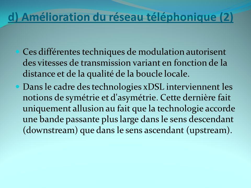 d) Amélioration du réseau téléphonique (2)