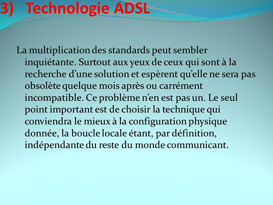 3) Technologie ADSL