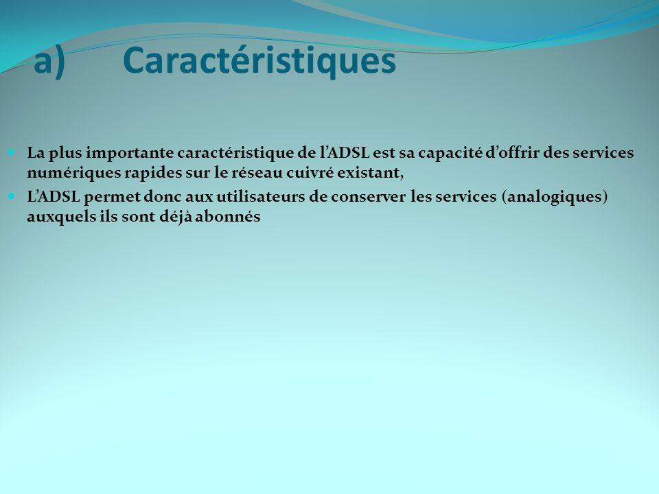 a) Caractéristiques