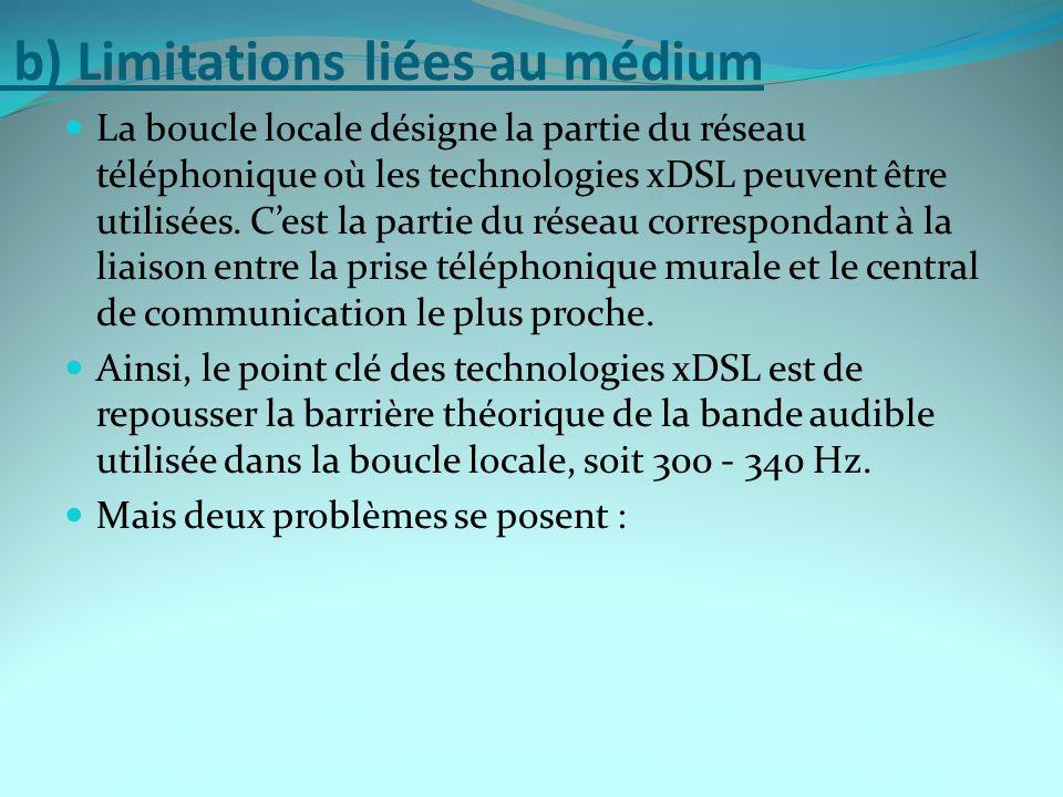 b) Limitations liées au médium