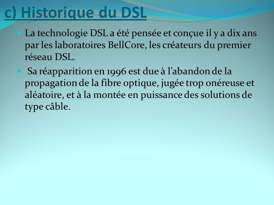 c) Historique du DSL La technologie DSL a été pensée et conçue il y a dix ans par les laboratoires BellCore, les créateurs du premier réseau DSL.