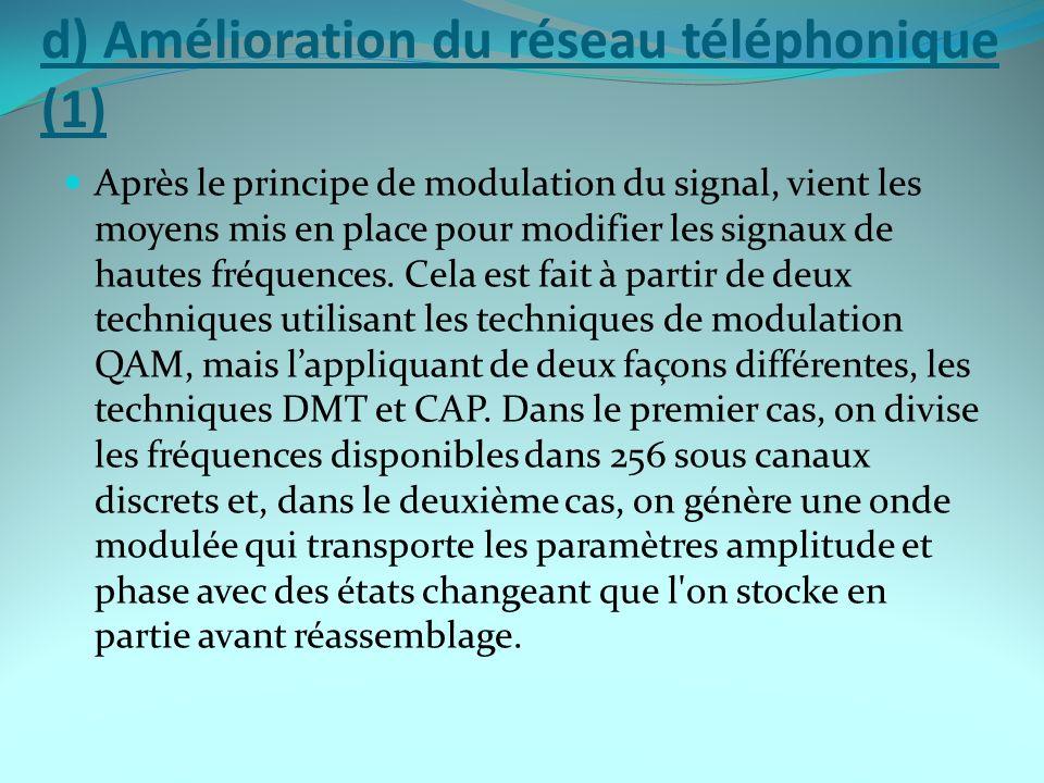 d) Amélioration du réseau téléphonique (1)