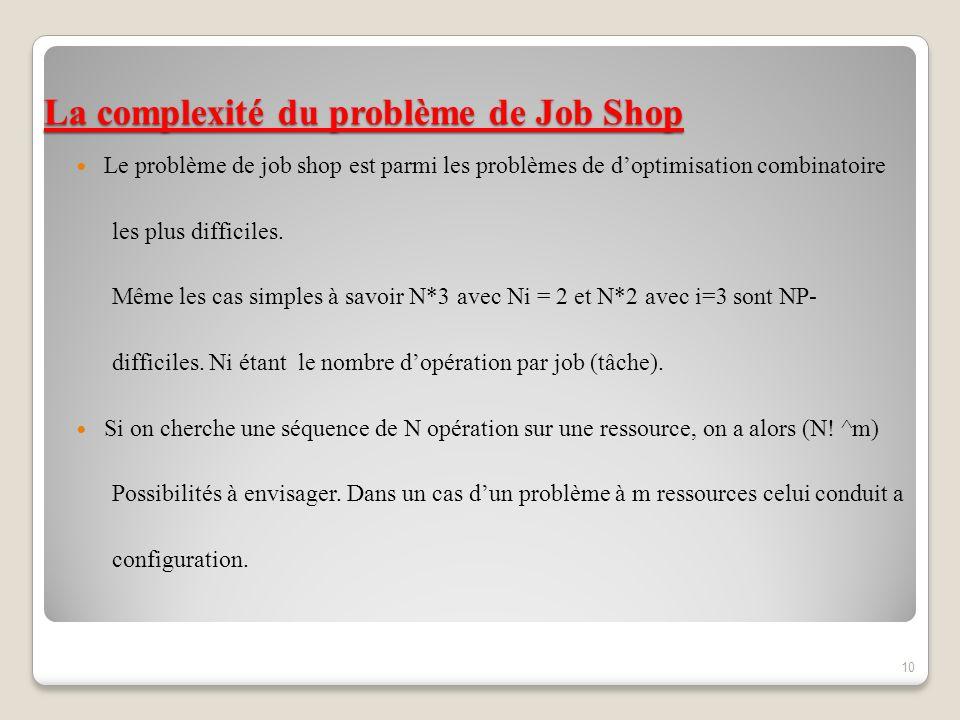 La complexité du problème de Job Shop