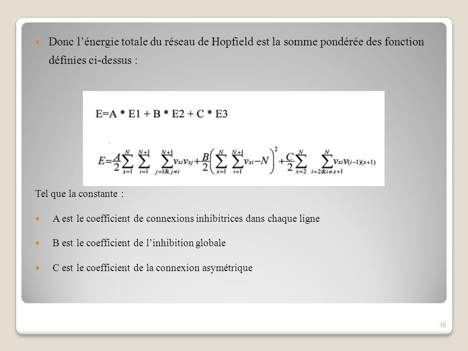 Donc l'énergie totale du réseau de Hopfield est la somme pondérée des fonction définies ci-dessus :