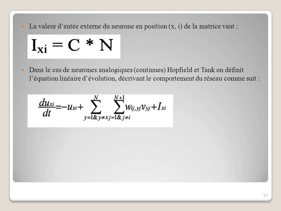 La valeur d'entée externe du neurone en position (x, i) de la matrice vaut :