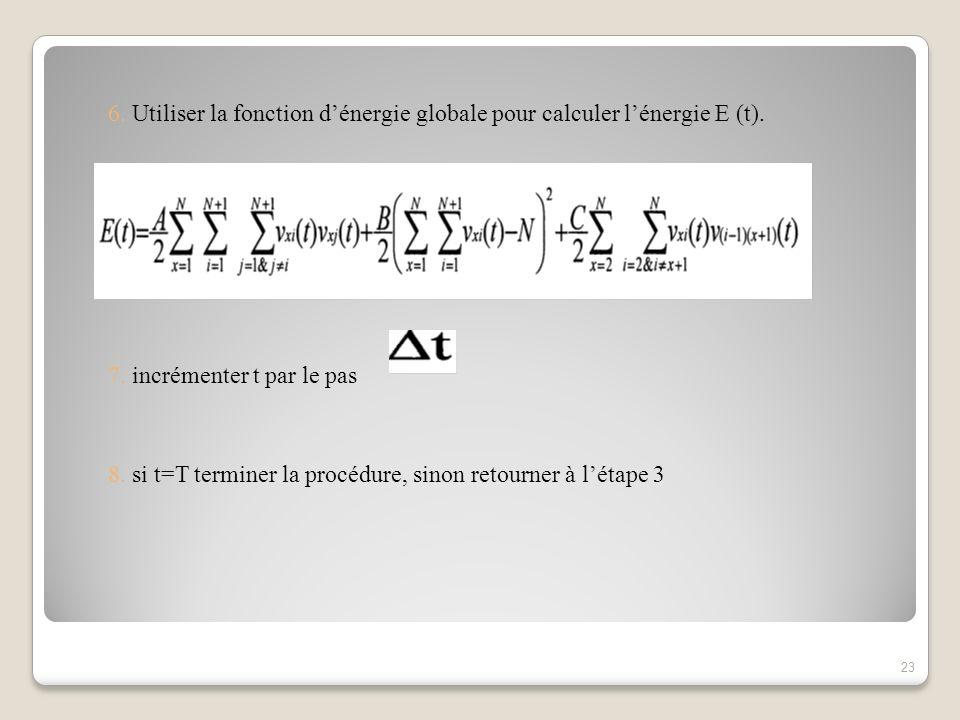 6. Utiliser la fonction d'énergie globale pour calculer l'énergie E (t).
