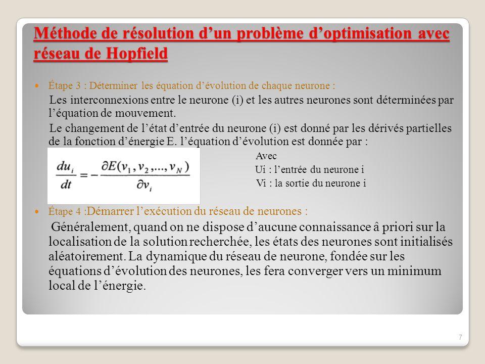 Méthode de résolution d'un problème d'optimisation avec réseau de Hopfield