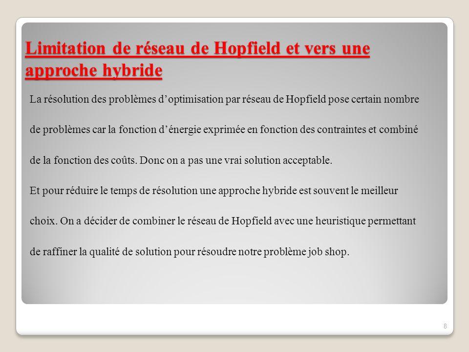 Limitation de réseau de Hopfield et vers une approche hybride