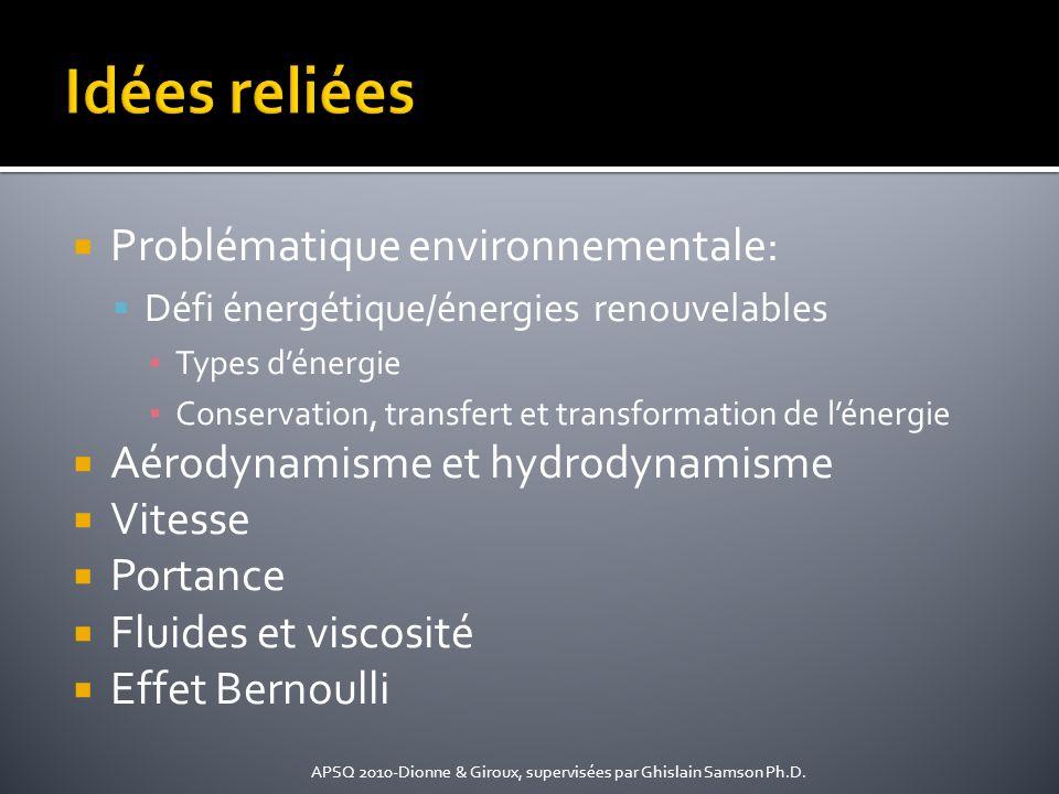 Idées reliées Problématique environnementale:
