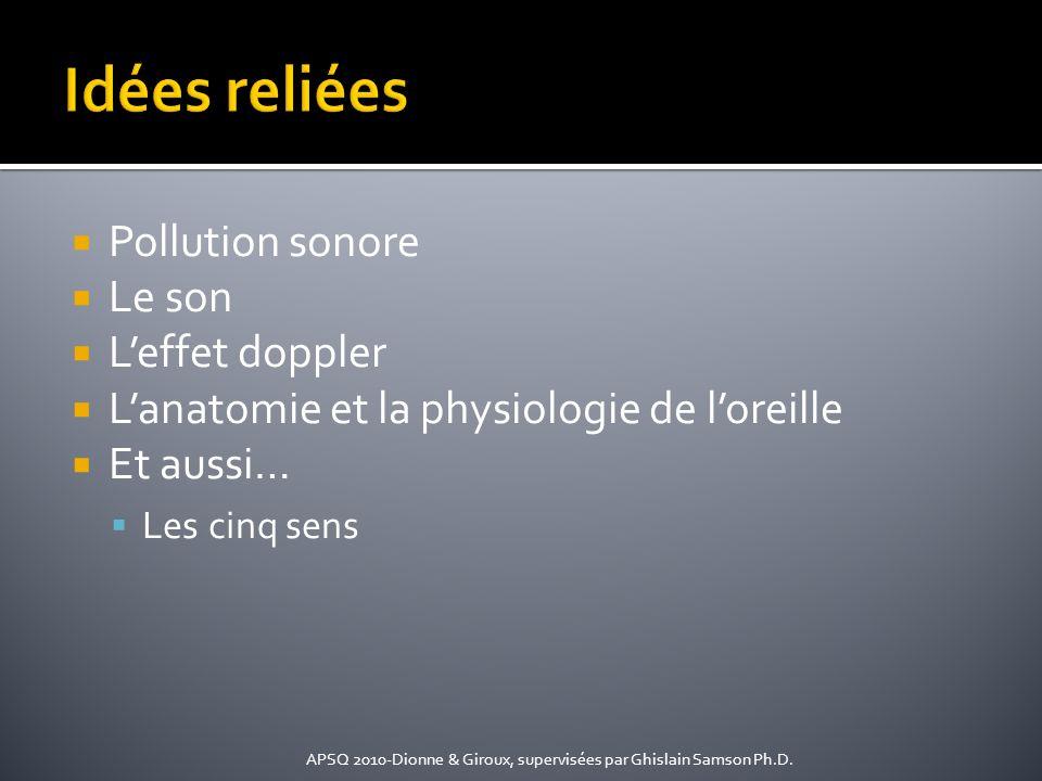 Idées reliées Pollution sonore Le son L'effet doppler