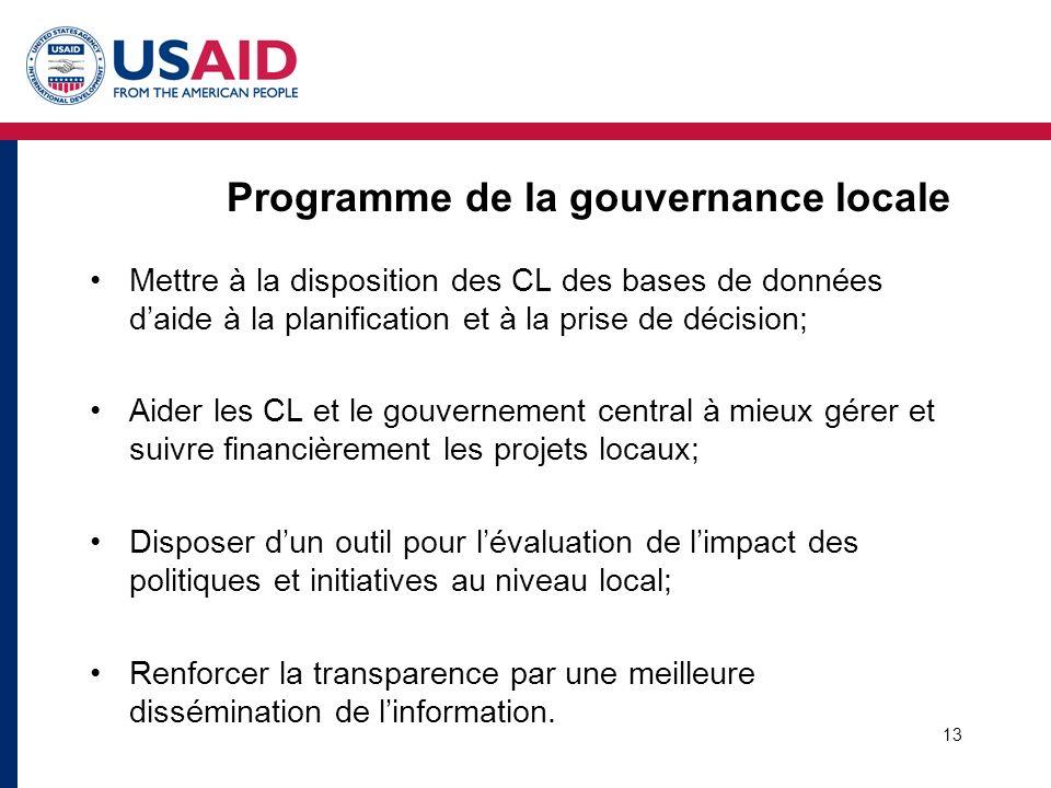 Programme de la gouvernance locale