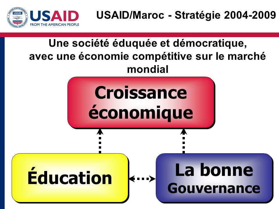 Croissance économique Éducation La bonne Gouvernance