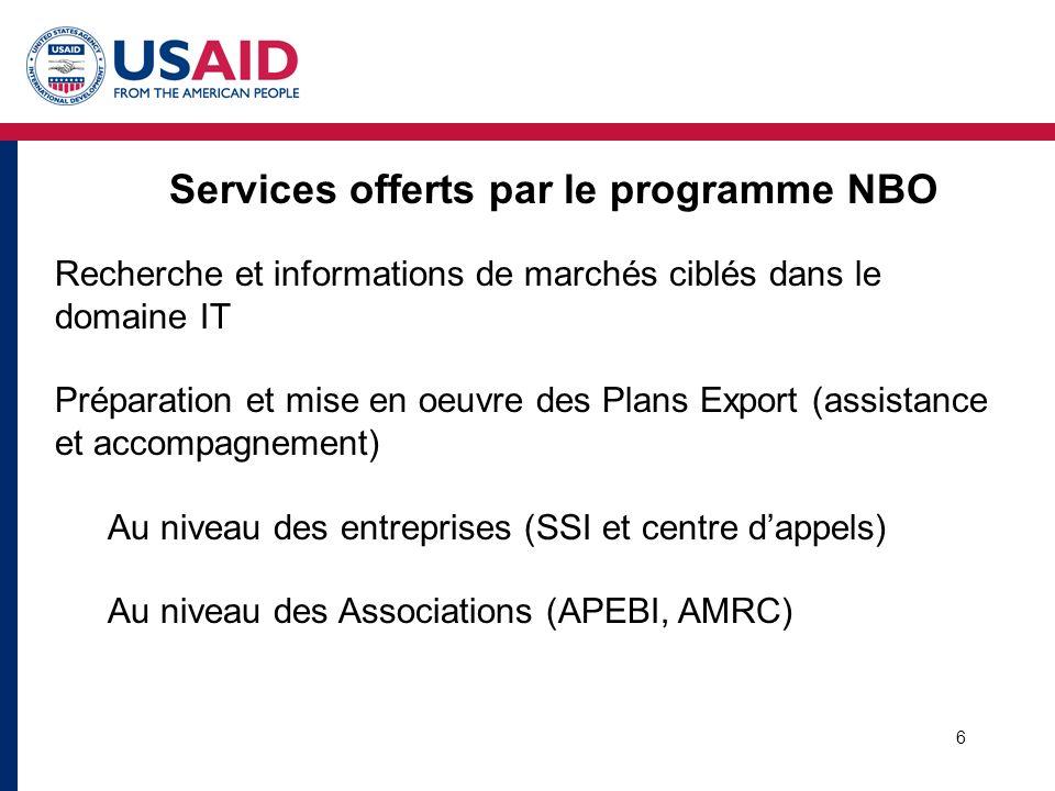 Services offerts par le programme NBO