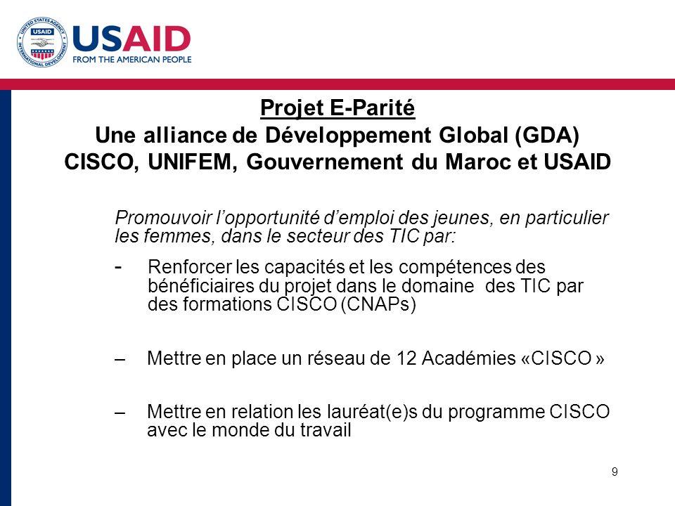 Projet E-Parité Une alliance de Développement Global (GDA) CISCO, UNIFEM, Gouvernement du Maroc et USAID