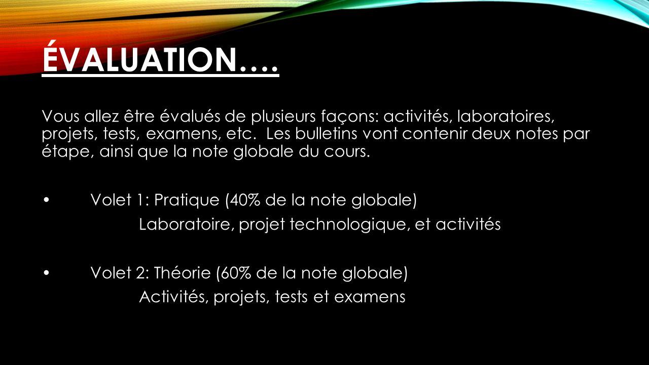 ÉVALUATION….