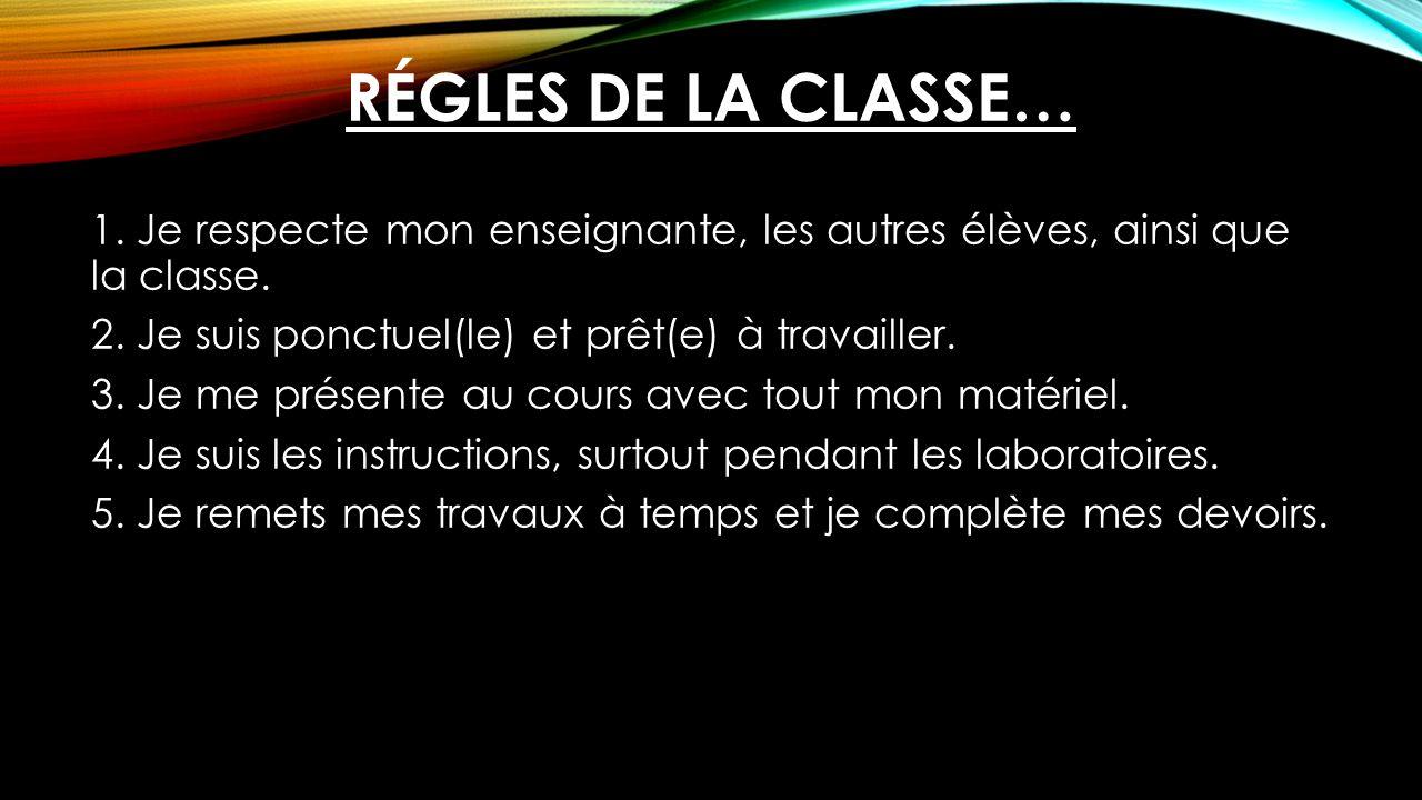 RÉGLES DE LA CLASSE… 1. Je respecte mon enseignante, les autres élèves, ainsi que la classe. 2. Je suis ponctuel(le) et prêt(e) à travailler.