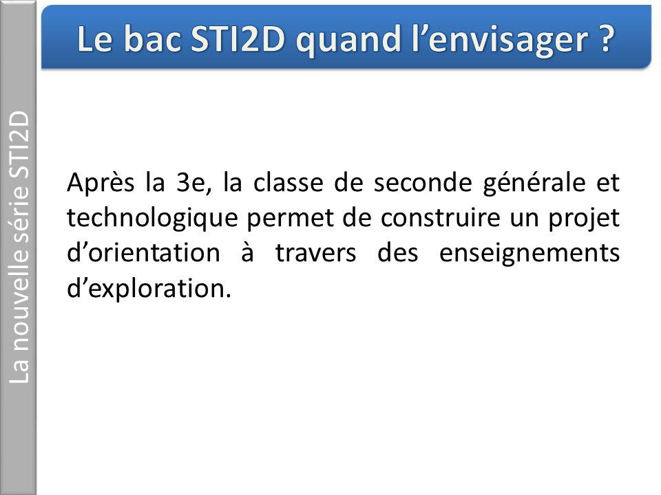 Le bac STI2D quand l'envisager