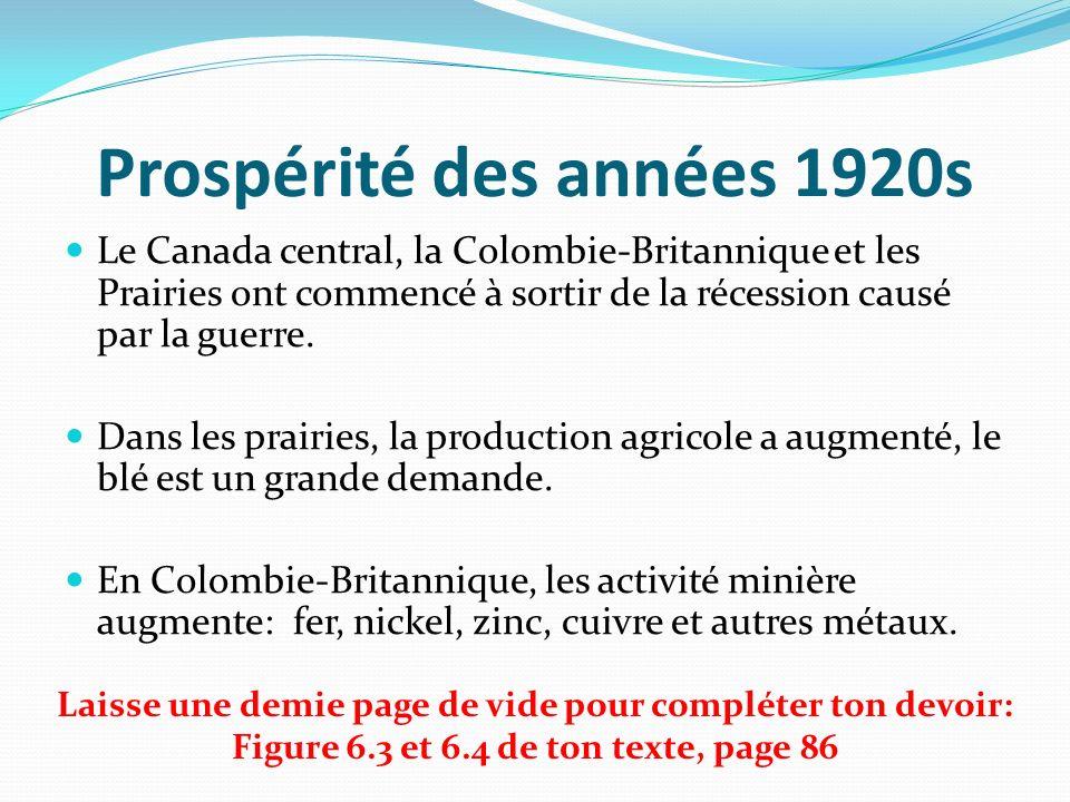 Prospérité des années 1920s