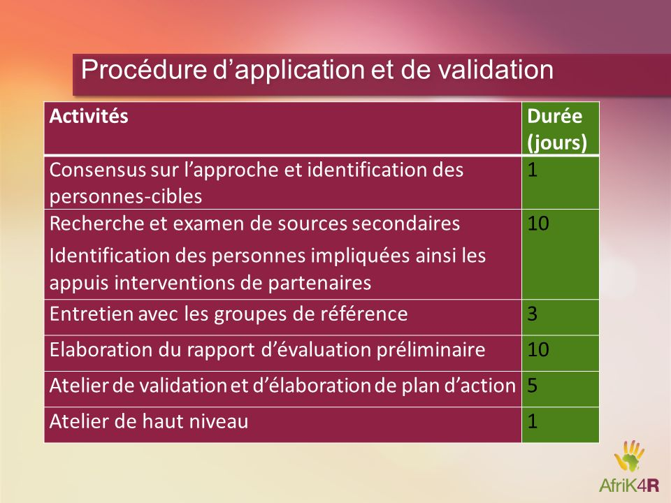 Procédure d'application et de validation