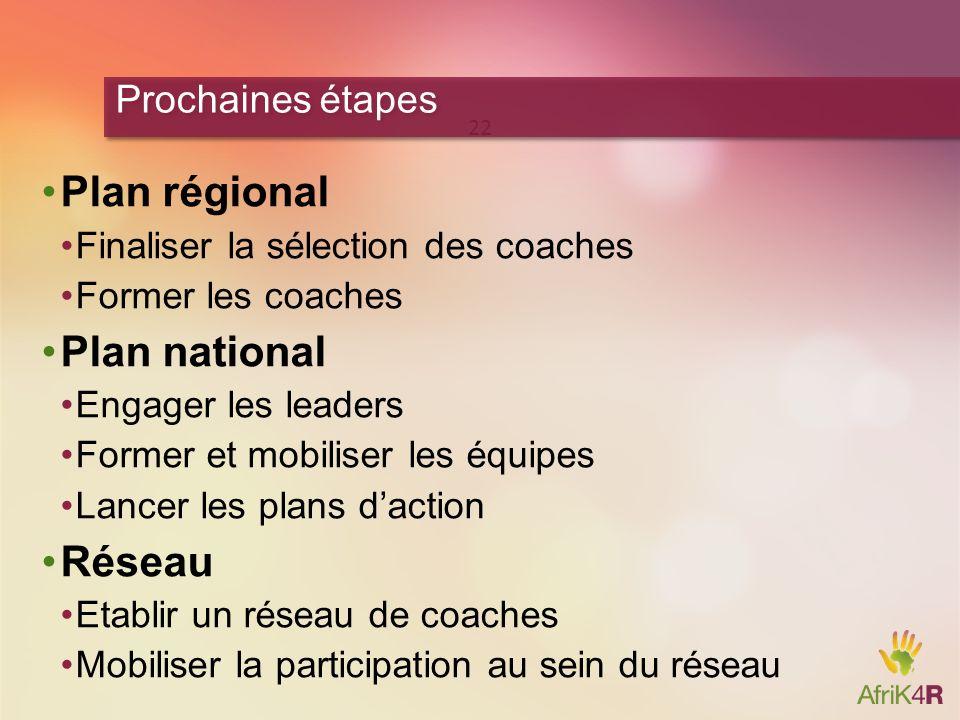 Plan régional Plan national Réseau Prochaines étapes