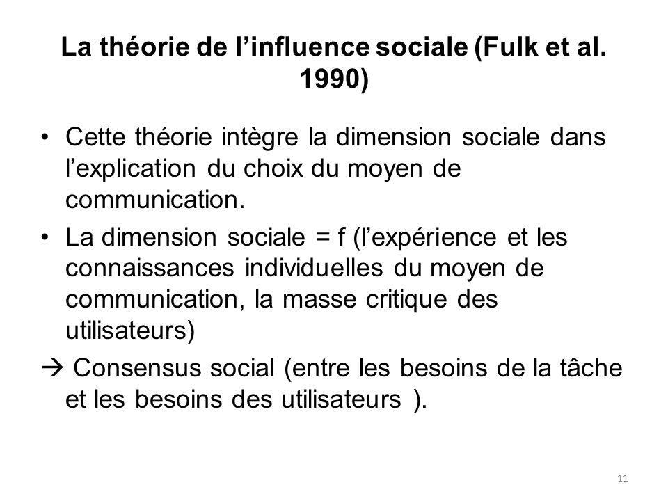 La théorie de l'influence sociale (Fulk et al. 1990)
