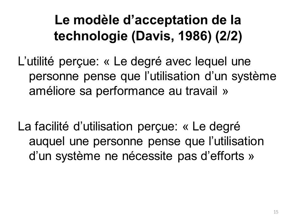 Le modèle d'acceptation de la technologie (Davis, 1986) (2/2)
