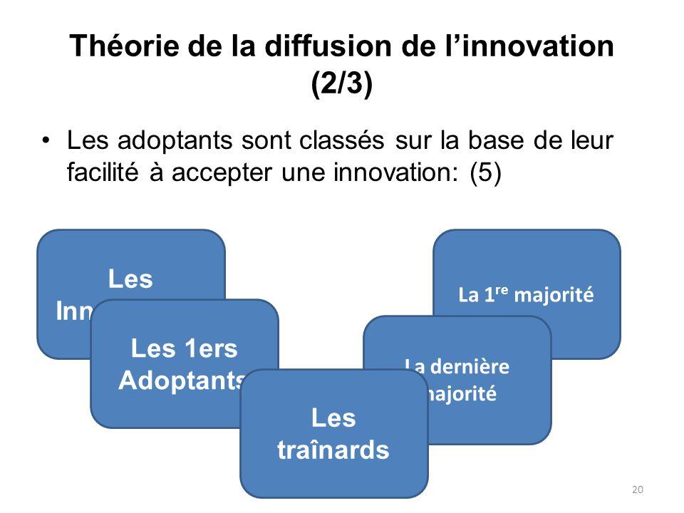 Théorie de la diffusion de l'innovation (2/3)