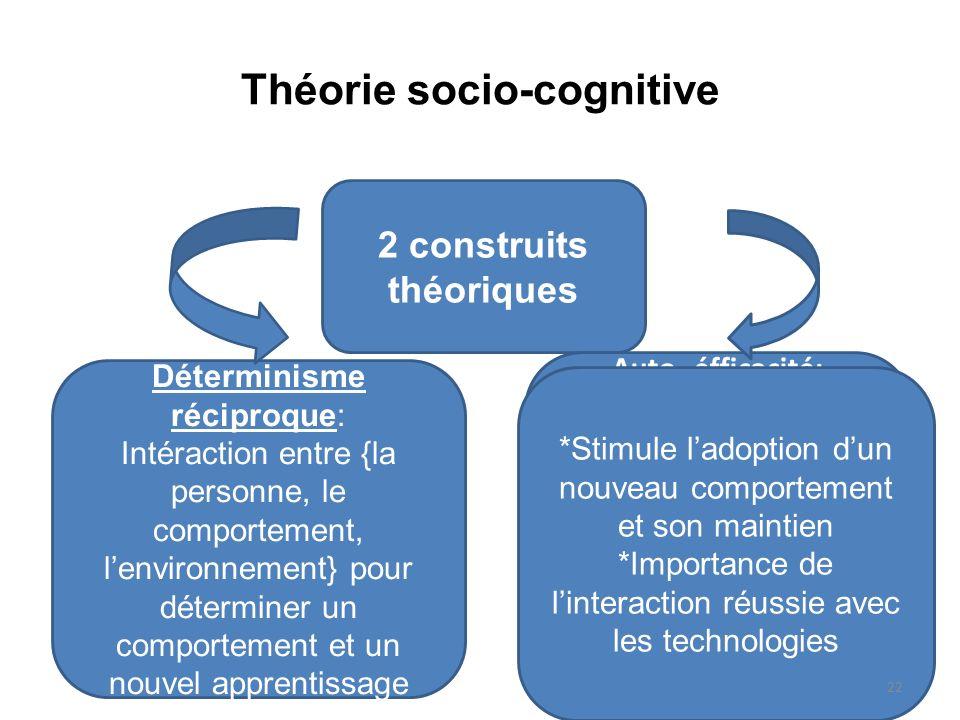 Théorie socio-cognitive