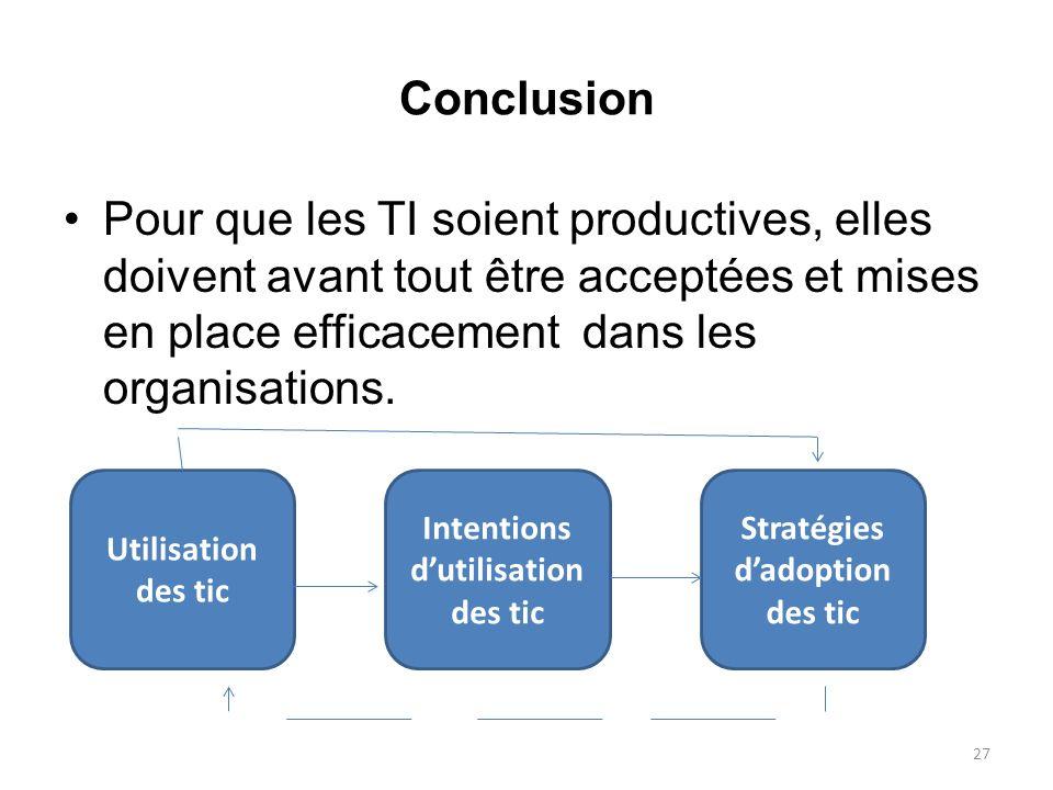 Intentions d'utilisation des tic Stratégies d'adoption des tic