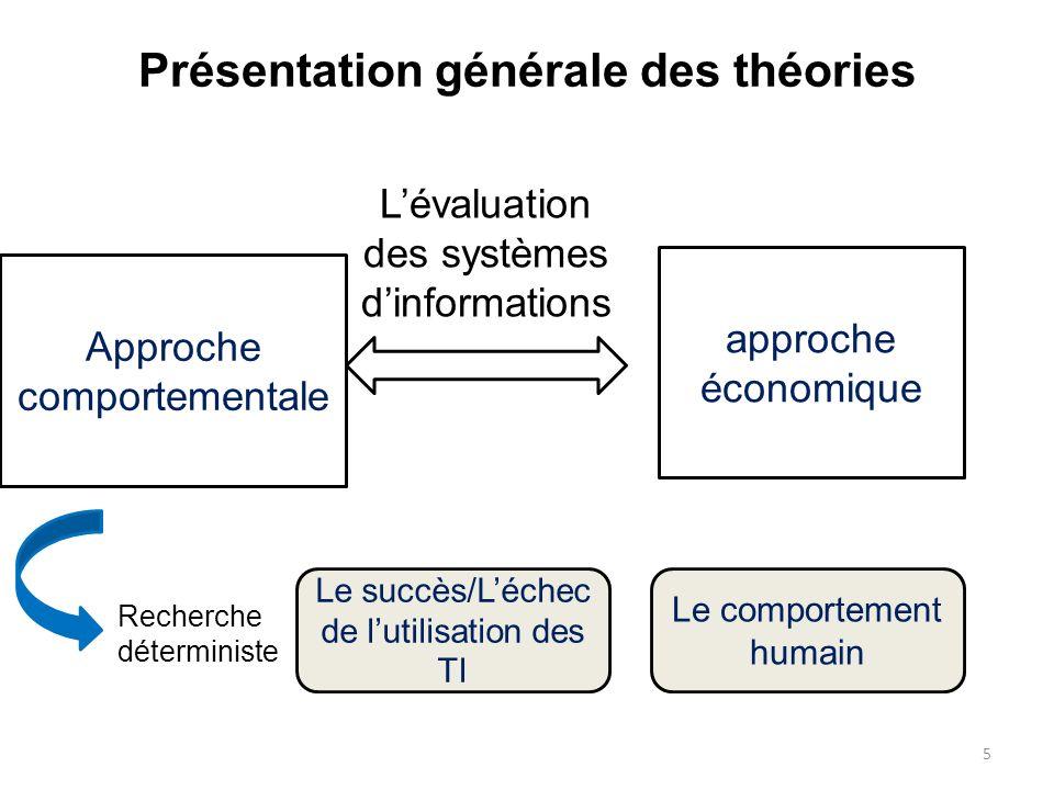 Présentation générale des théories