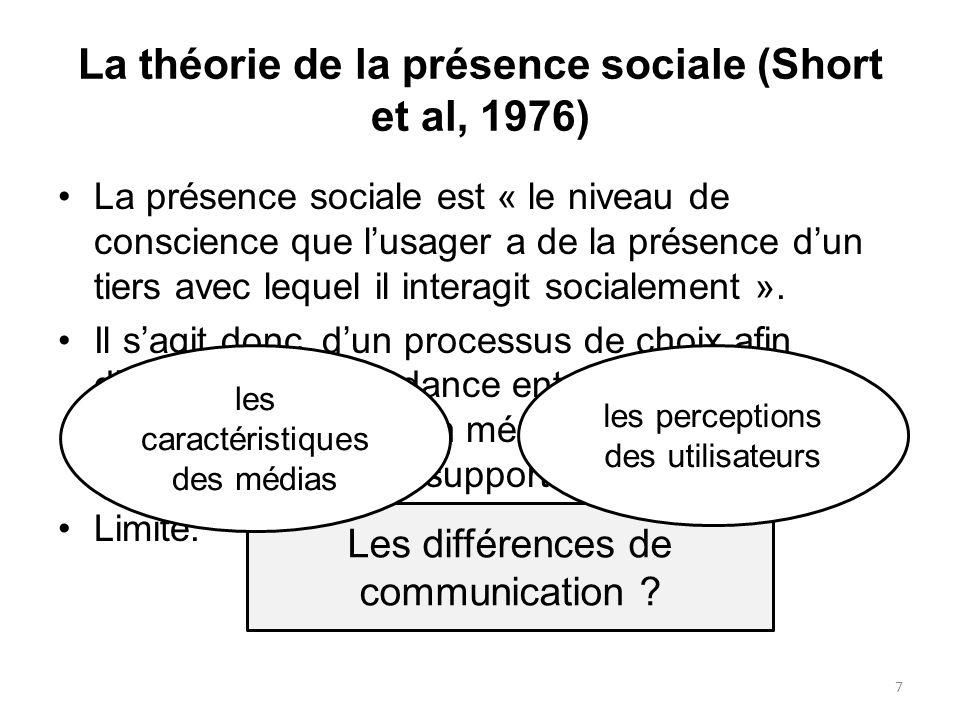 La théorie de la présence sociale (Short et al, 1976)