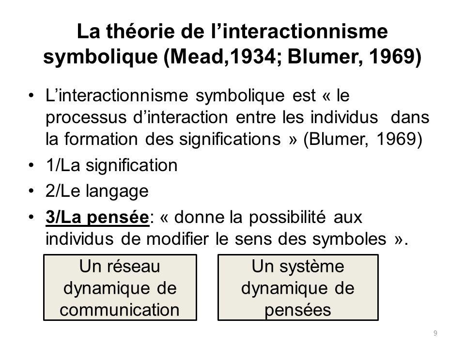 La théorie de l'interactionnisme symbolique (Mead,1934; Blumer, 1969)