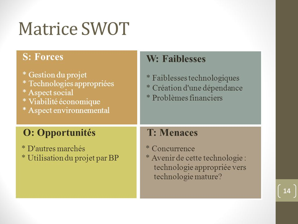 Matrice SWOT S: Forces W: Faiblesses O: Opportunités T: Menaces