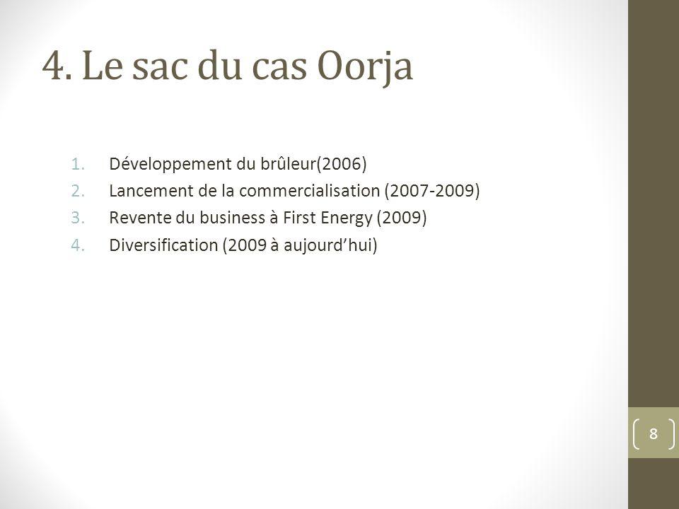 4. Le sac du cas Oorja Développement du brûleur(2006)