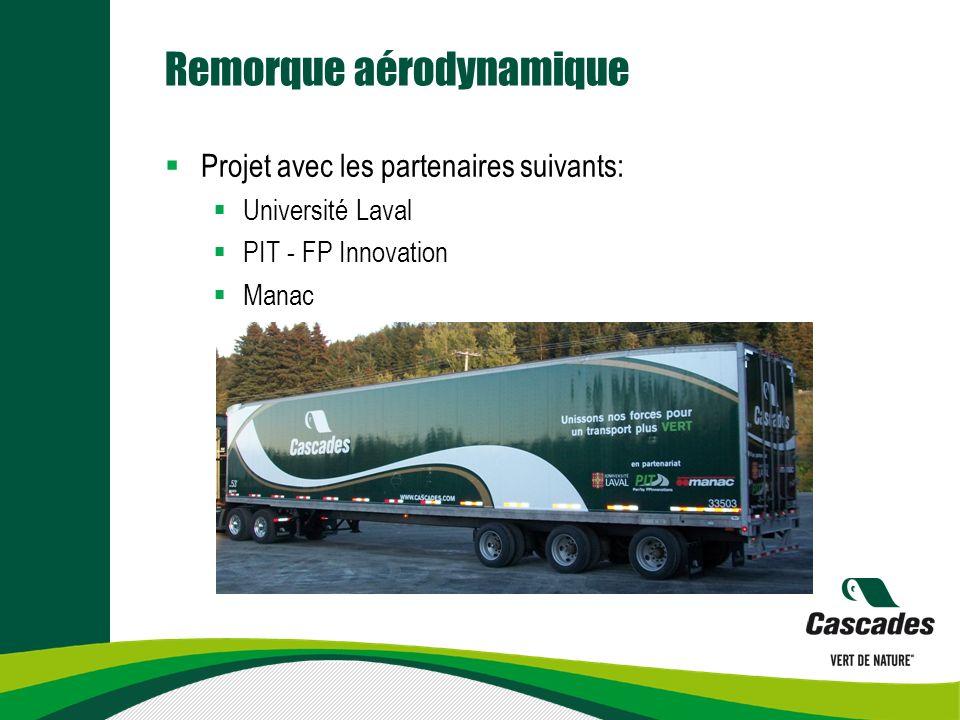 Remorque aérodynamique