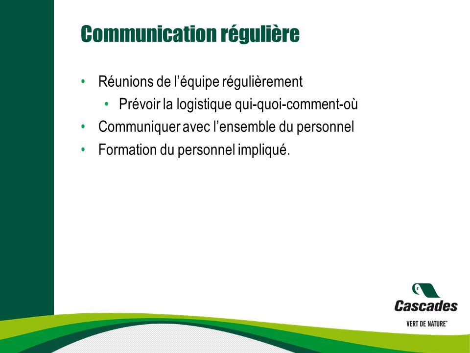 Communication régulière