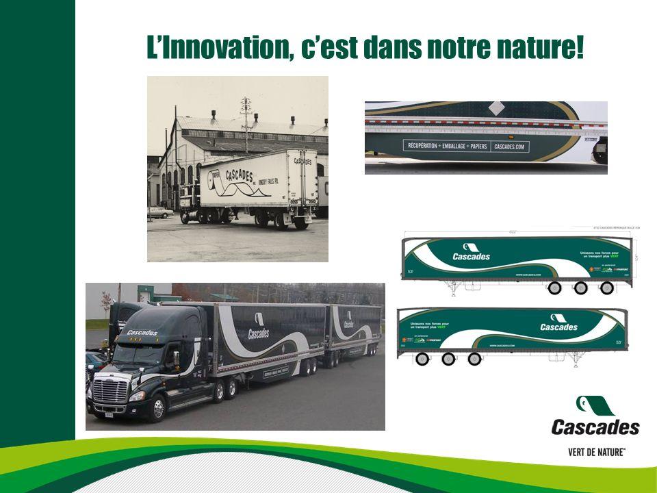 L'Innovation, c'est dans notre nature!