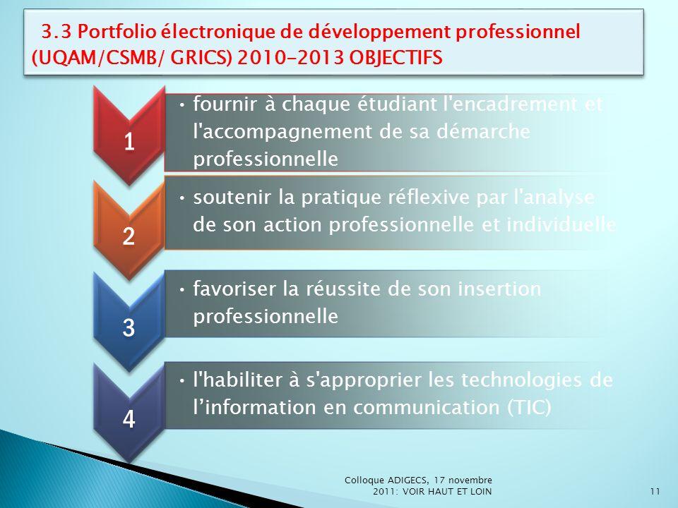 3.3 Portfolio électronique de développement professionnel