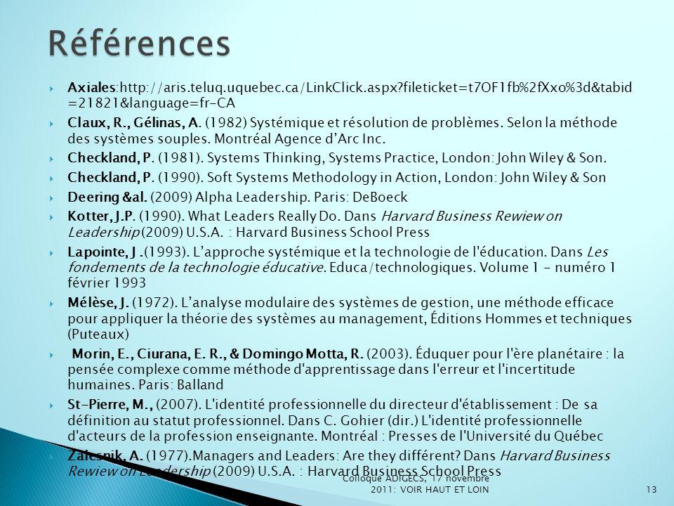 Références Axiales:http://aris.teluq.uquebec.ca/LinkClick.aspx fileticket=t7OF1fb%2fXxo%3d&tabid =21821&language=fr-CA.